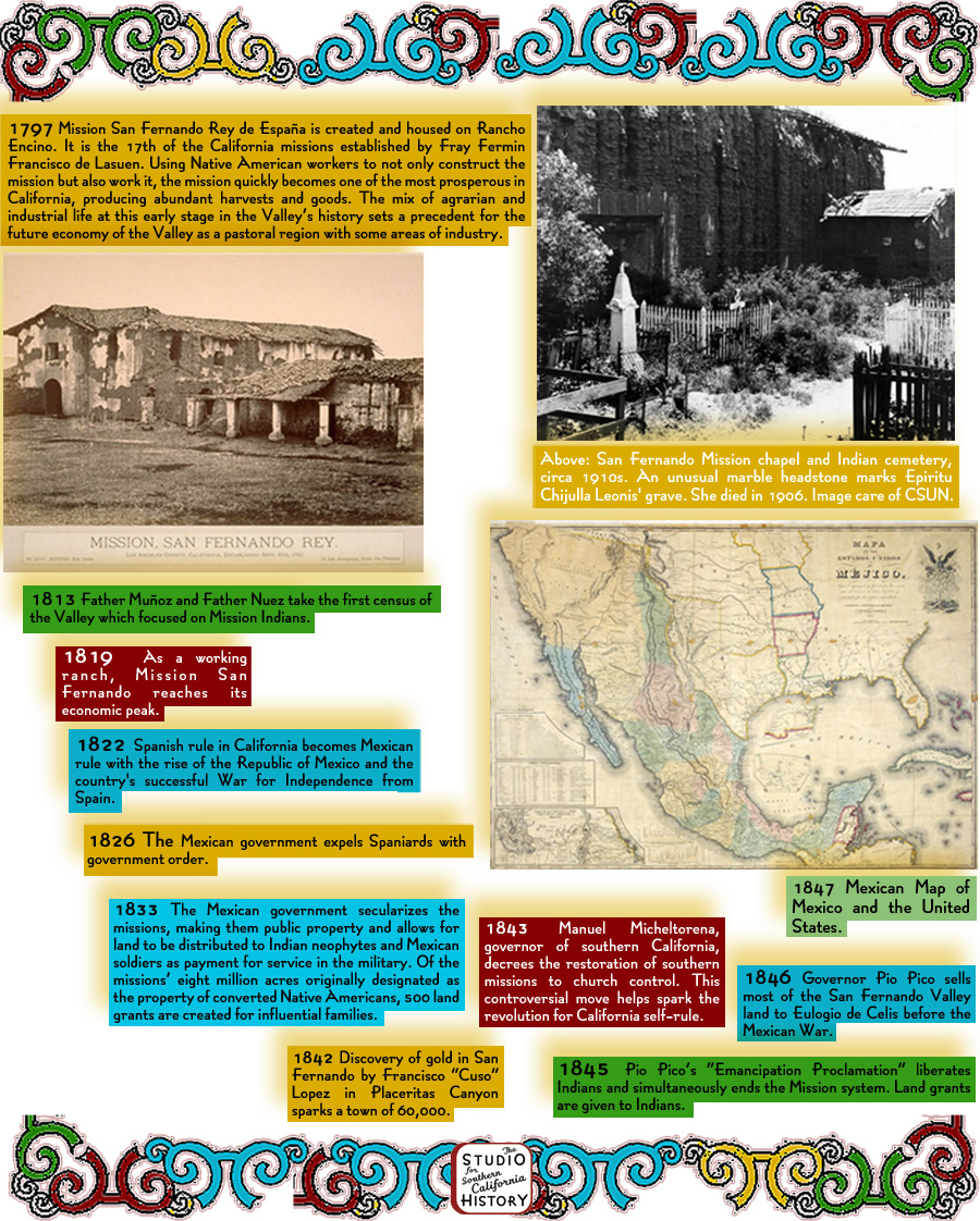 This timeline was created for the Museum of The San Fernando