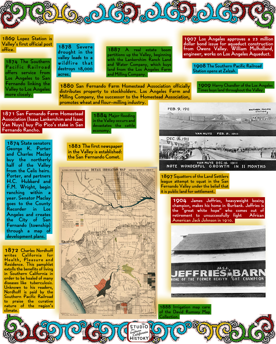 This Timeline Was Created For The Museum Of The San