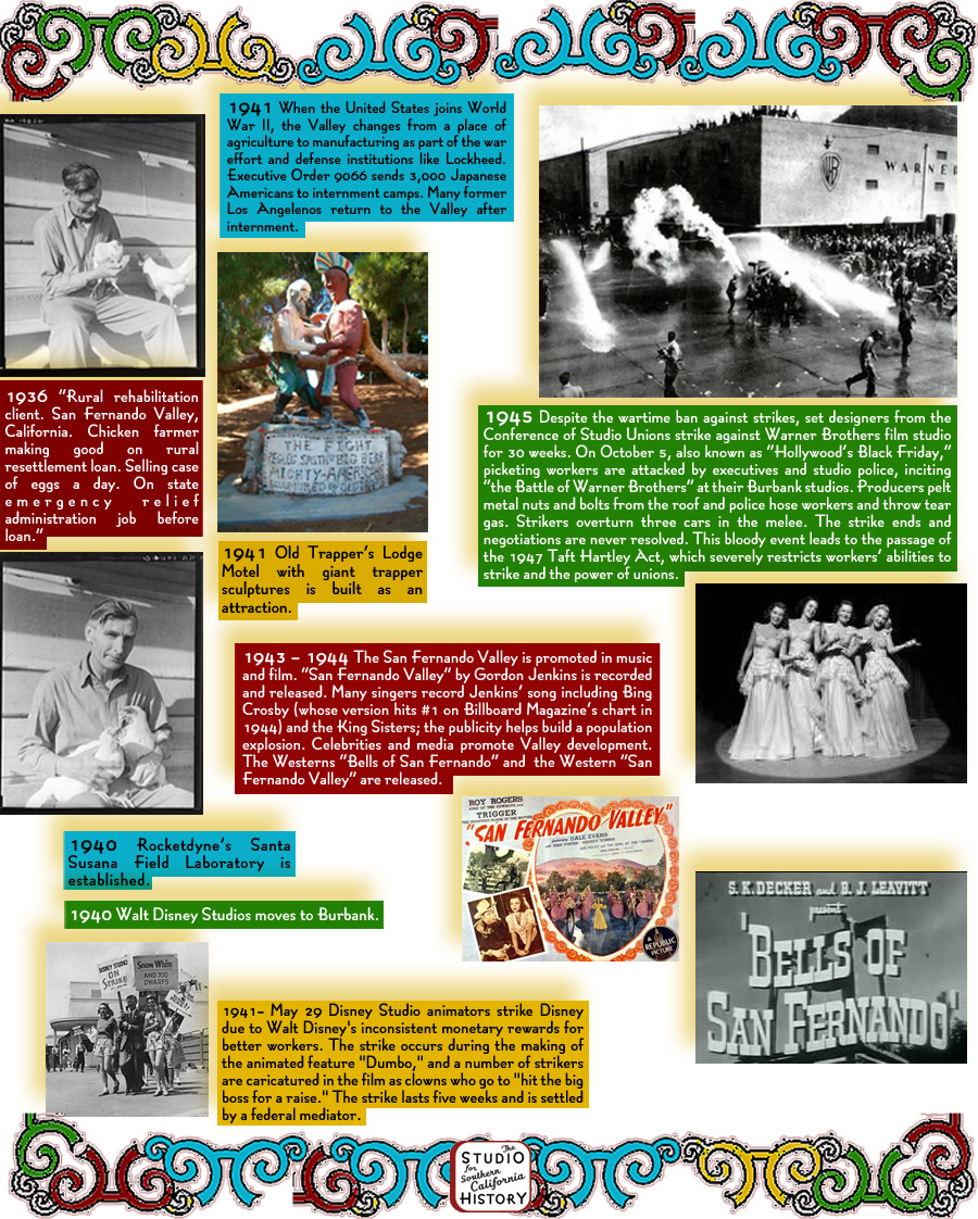 This Timeline Was Created For The Museum Of The San Fernando Valiey And Pulls From