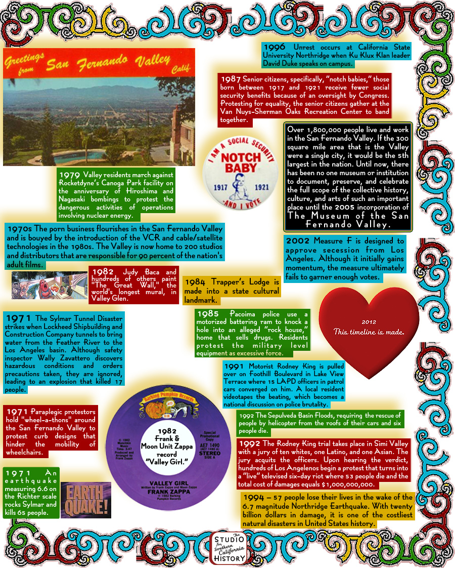 Citizens One Loan Payment >> This timeline was created for the Museum of The San Fernando ValIey and pulls from resources ...