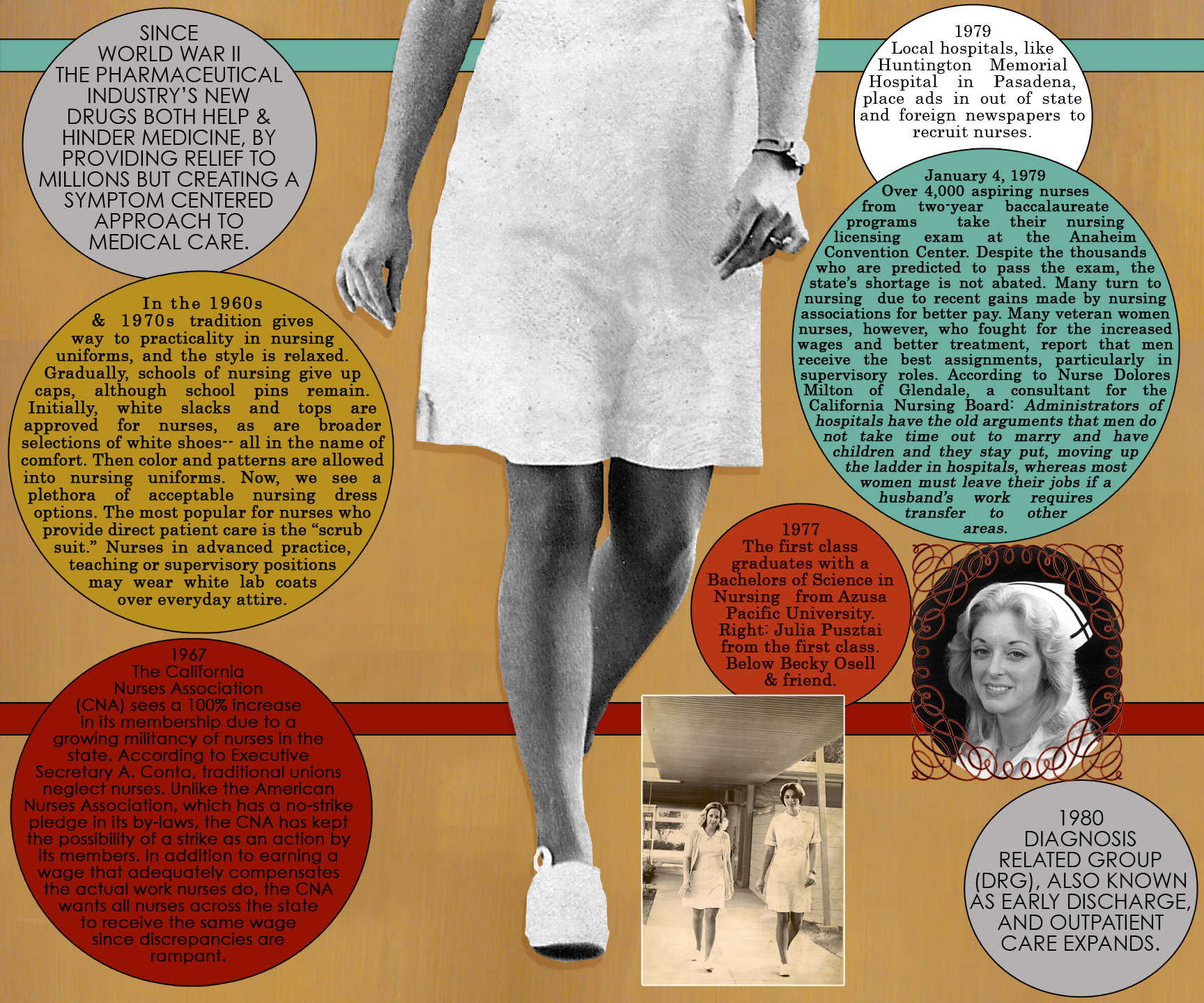 historical nursing timeline paper This provides a brief and colourful presentation about the history and evolution of nursing slideshare uses cookies to improve functionality and performance, and to provide you with relevant advertising.